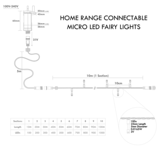 Connectable Low Voltage Micro LEDs - Home Range